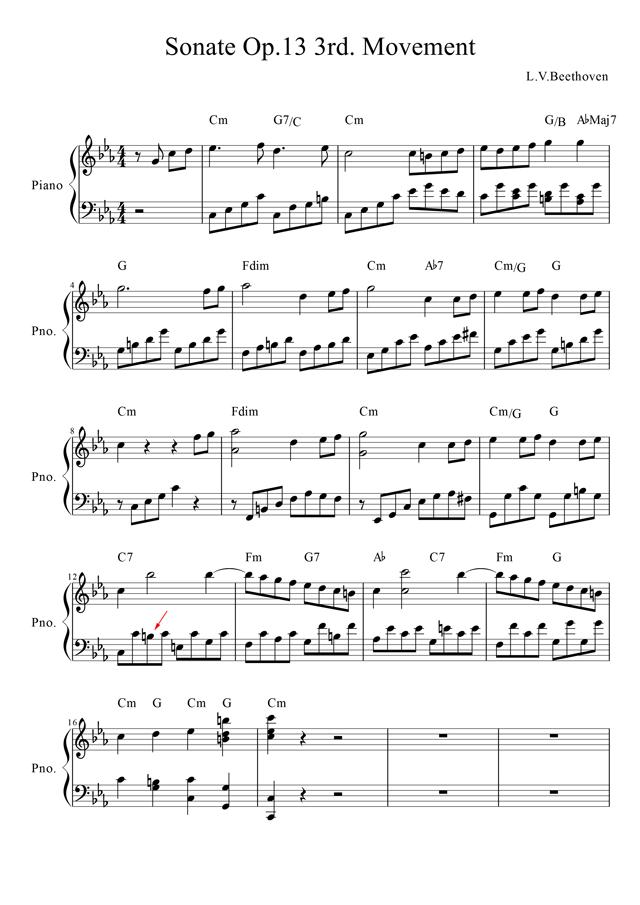ベートーヴェン ピアノソナタ第8番『悲愴』第3楽章冒頭の楽譜